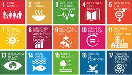 Zusammenstellung Icons für Nachhaltigkeit